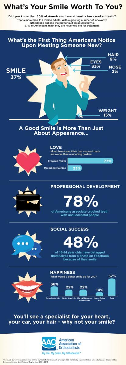 AAO-Survey-Infographic_for-Web.jpg